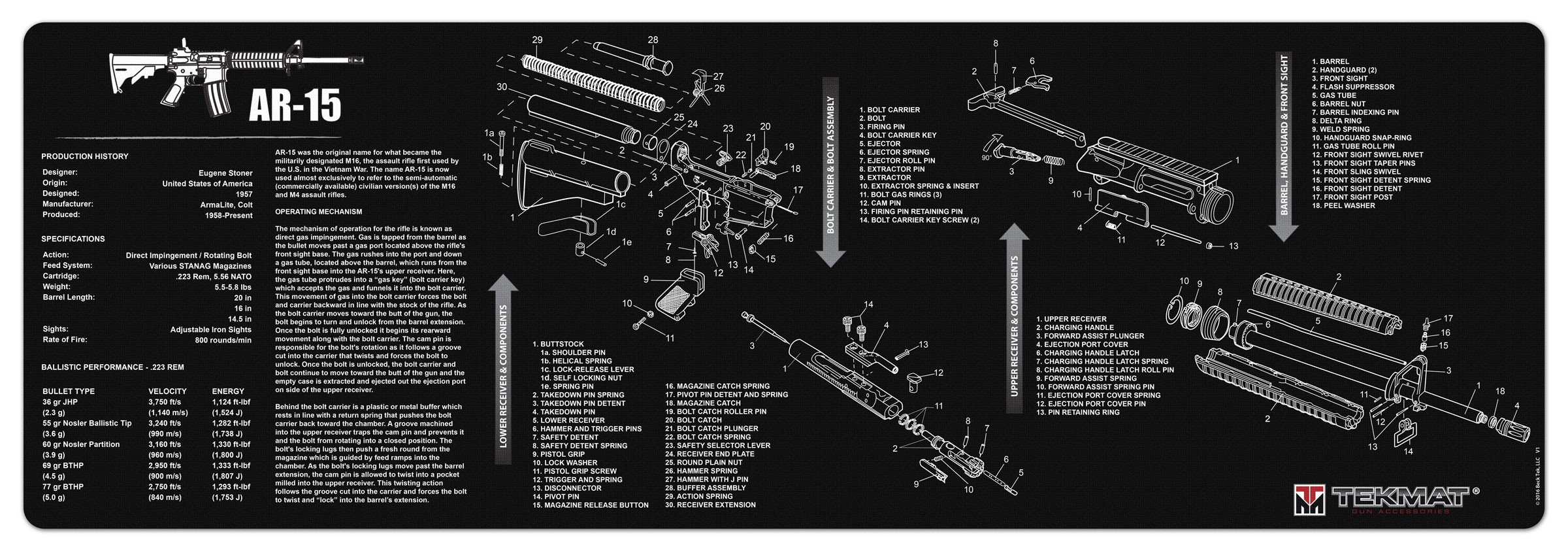TEKMAT AR-15 Cleaning/Repair Mat